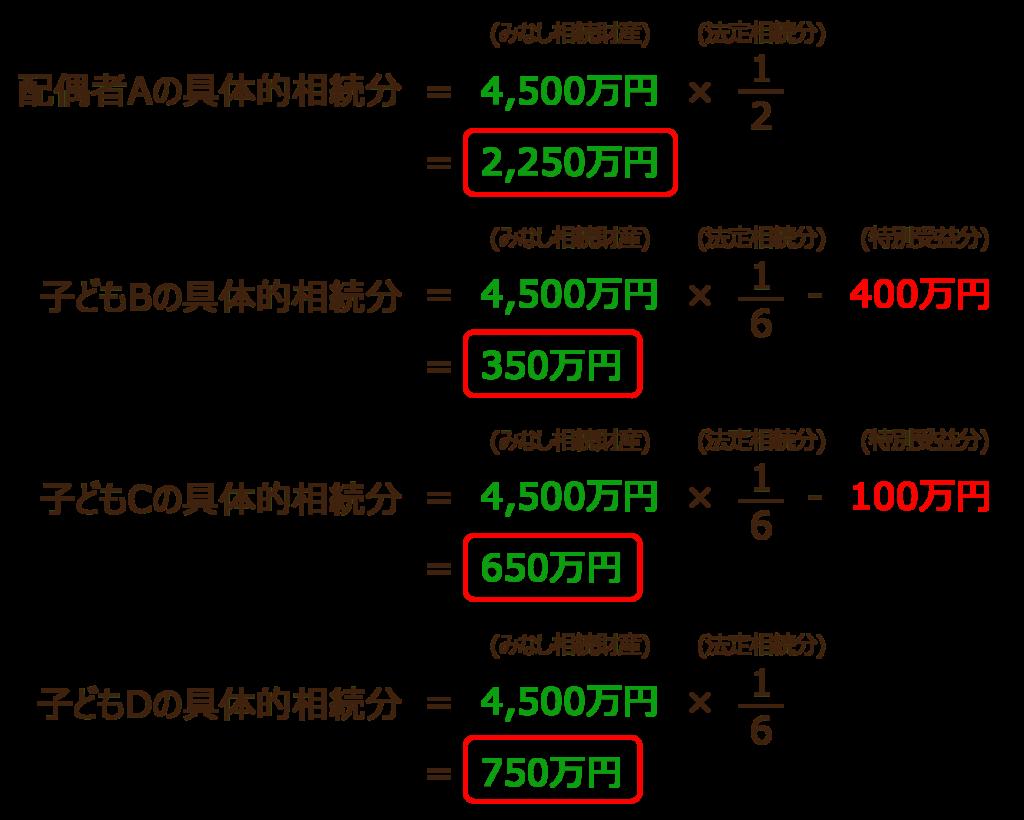 具体的相続分計算式